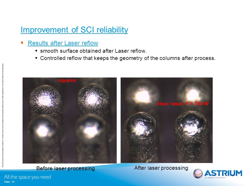 Date - 14 Improvement of SCI reliability  Results after Laser reflow  smooth surface obtained after Laser reflow.  Controlled reflow that keeps the