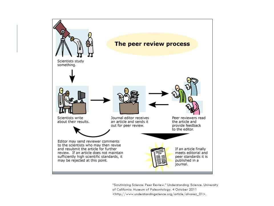 Scrutinizing Science: Peer Review. Understanding Science.