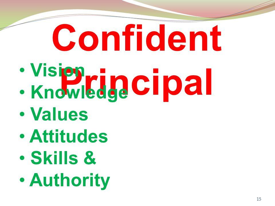 15 Confident Principal Vision Knowledge Values Attitudes Skills & Authority