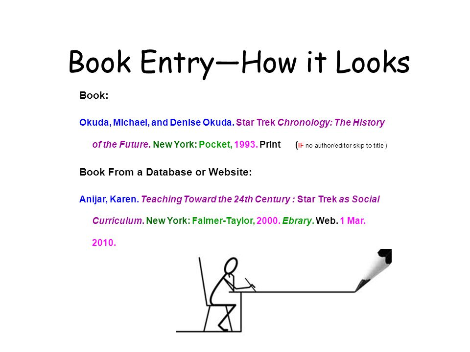 Works Cited Chalier, Colette. How to Write a Bibliography: a guide for WIS students. 30 Dec.