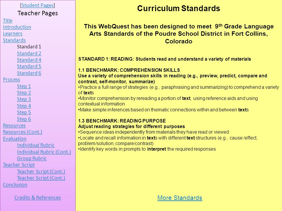 Curriculum Standards This WebQuest has been designed to meet 9 th Grade Language Arts Standards of the Poudre School District in Fort Collins, Colorado STANDARD 1: READING: Students read and understand a variety of materials 1.1 BENCHMARK: COMPREHENSION SKILLS Use a variety of comprehension skills in reading (e.g., preview, predict, compare and contrast, self-monitor, summarize) Practice a full range of strategies (e.g., paraphrasing and summarizing) to comprehend a variety of texts Monitor comprehension by rereading a portion of text, using reference aids and using contextual information Make simple inferences based on thematic connections within and between texts 1.3 BENCHMARK: READING PURPOSE Adjust reading strategies for different purposes Sequence ideas independently from materials they have read or viewed Locate and recall information in texts with different text structures (e.g., cause /effect, problem/solution, compare/contrast) Identify key words in prompts to interpret the required responses [Student Pages]Student Pages Teacher Pages Title Introduction Learners Standards Standard 1 Standard 2 Standard 4 Standard 5 Standard 6 Process Step 1 Step 2 Step 3 Step 4 Step 5 Step 6 Resources Resources (Cont.) Evaluation Individual Rubric Individual Rubric (Cont.) Group Rubric Teacher Script Teacher Script (Cont.) Conclusion Credits & References More Standards