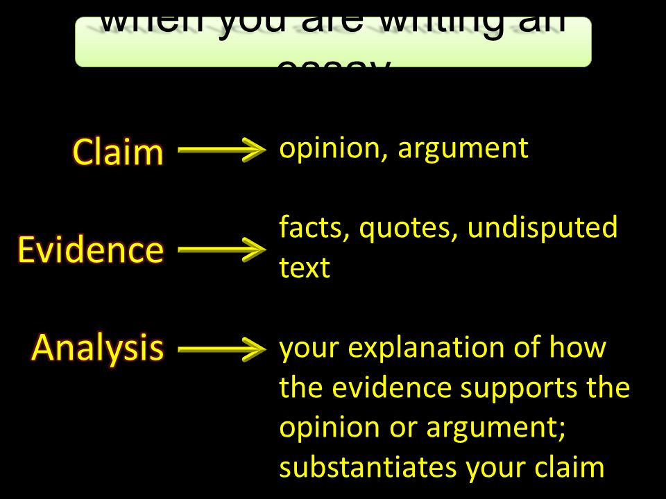 opinion, argument facts, quotes, undisputed text your explanation of how the evidence supports the opinion or argument; substantiates your claim when you are writing an essay