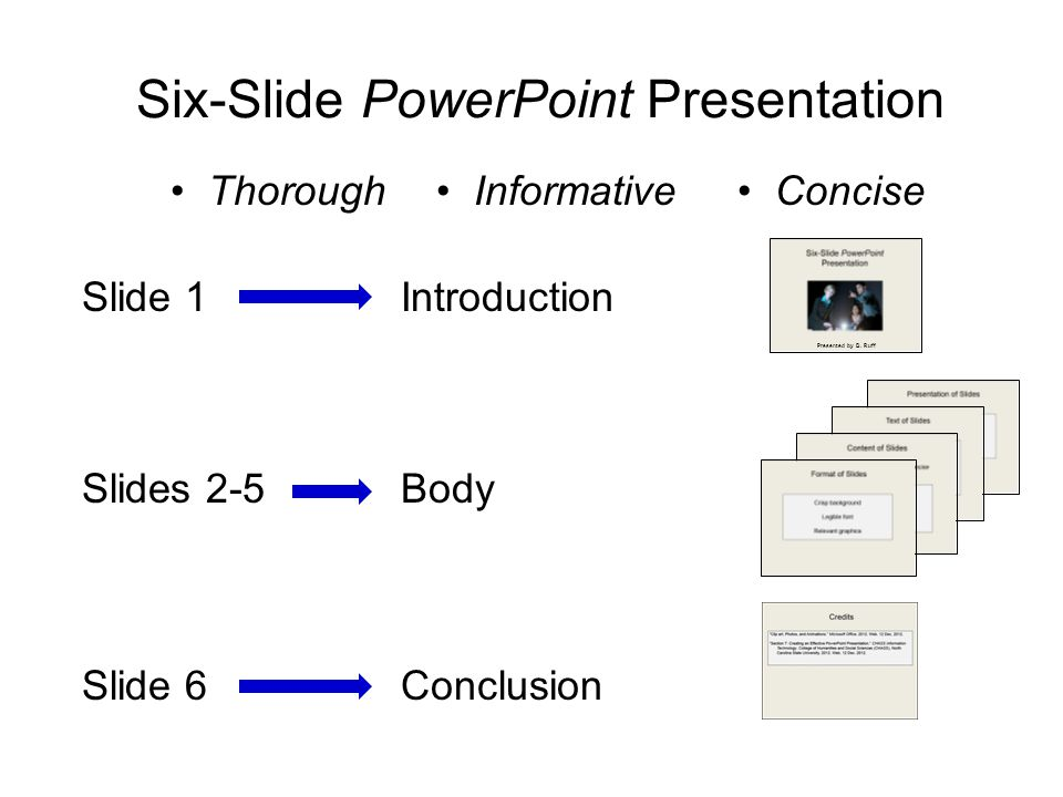 Six-Slide PowerPoint Presentation Slide 1Introduction Slides 2-5Body Slide 6Conclusion Thorough Concise Informative Presented by B. Ruff