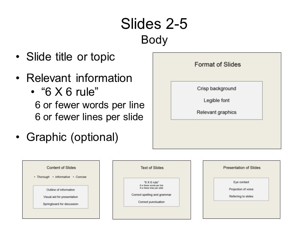 Slides 2-5 Body Slide title or topic Relevant information 6 X 6 rule 6 or fewer words per line 6 or fewer lines per slide Graphic (optional)