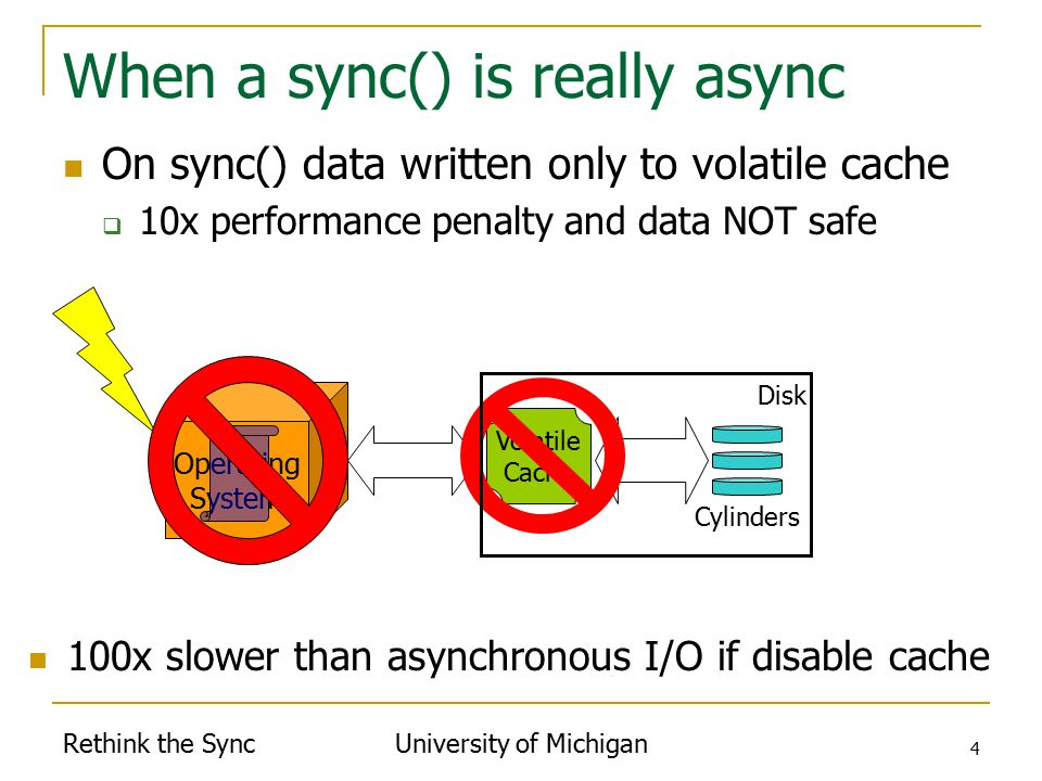 Rethink the Sync University of Michigan 4 When a sync() is really async On sync() data written only to volatile cache  10x performance penalty and data NOT safe Volatile Cache Operating System Cylinders Disk 100x slower than asynchronous I/O if disable cache
