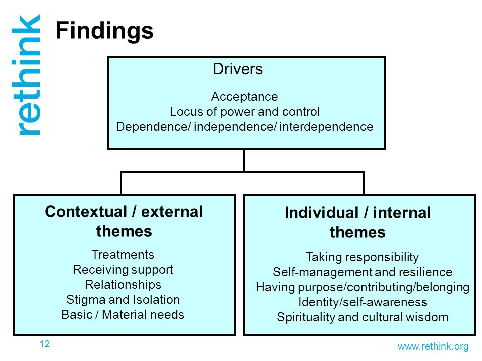 www.rethink.org 12 Findings Drivers Acceptance Locus of power and control Dependence/ independence/ interdependence Individual / internal themes Takin