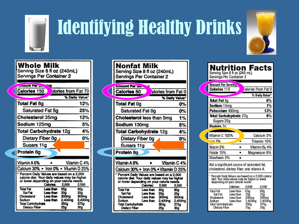 Identifying Healthy Drinks