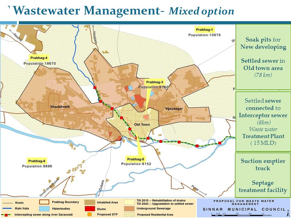 Wastewater Management- C itywide Conventional Sewer PROPOSAL FOR WASTE WATER MANAGEMENT Underground sewer in Old town area (78km) Sewage Treatment Plant ( 15 MLD) Underground Sewer for New developing areas (112km), Wastewater Management – Citywide Settled sewer Settled Sewer for New developing areas (112km), Settled sewer in Old town area (78 km) Settled sewer connected to Interceptor sewer (8km) Waste Water Treatment Plant ( 15 MLD) Suction emptier truck Septage treatment facility Soak pits for New developing Settled sewer in Old town area (78 km) Settled sewer connected to Interceptor sewer (8km) Waste water Treatment Plant ( 15 MLD) Suction emptier truck Septage treatment facility Wastewater Management- Mixed option