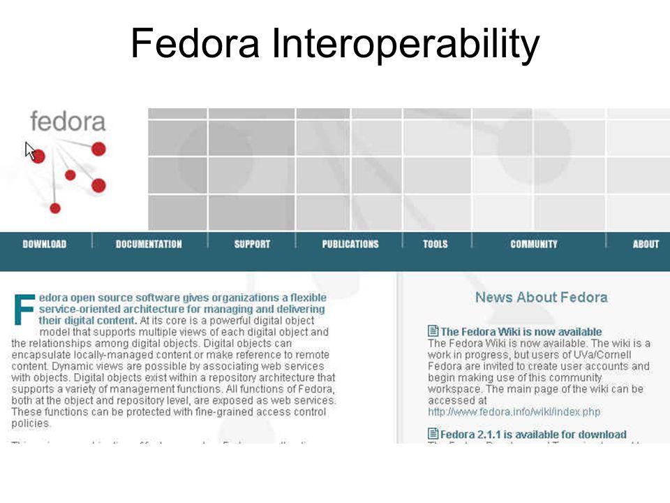 Fedora Interoperability