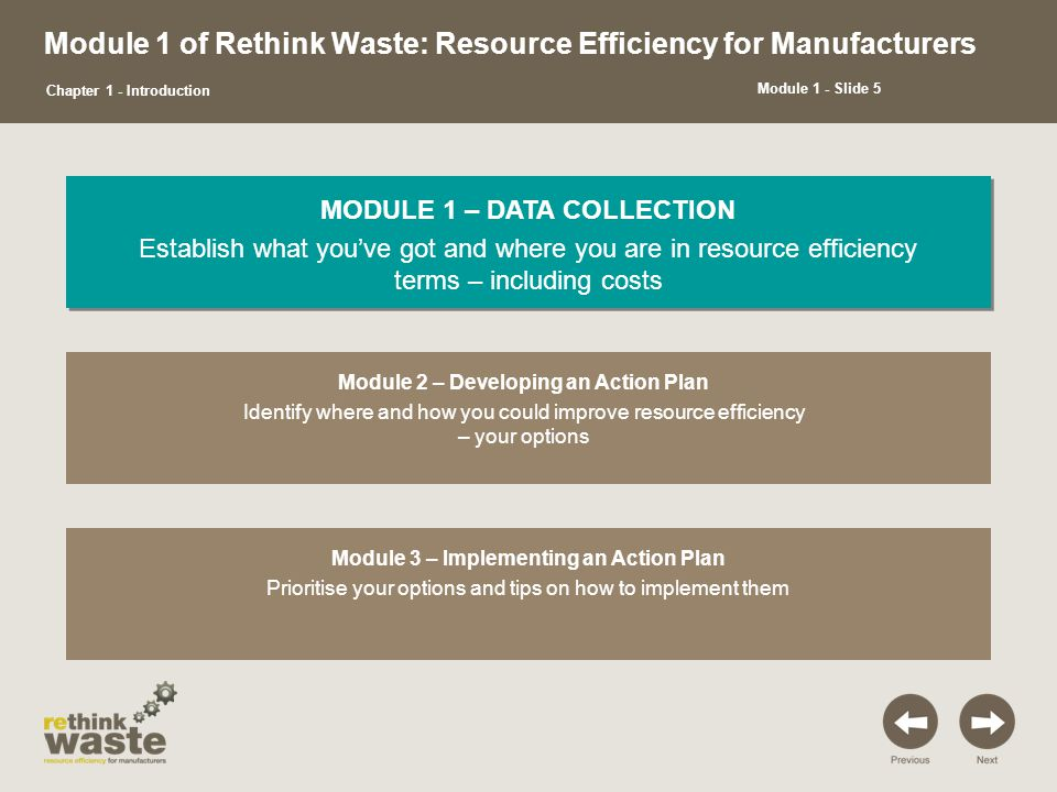 Index of contents – Module 1 1.Instructions and introductionInstructions and introduction 2.What is resource efficiency?What is resource efficiency.