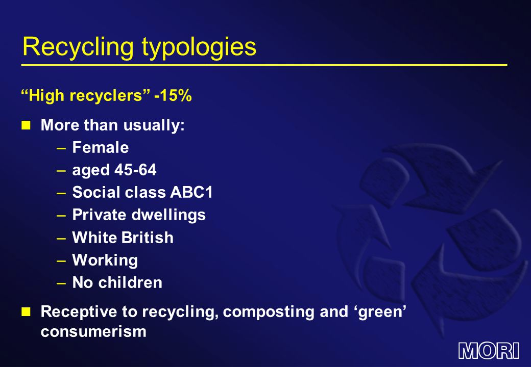 Recycling typologies High recyclers -15% More than usually: –Female –aged 45-64 –Social class ABC1 –Private dwellings –White British –Working –No children Receptive to recycling, composting and 'green' consumerism