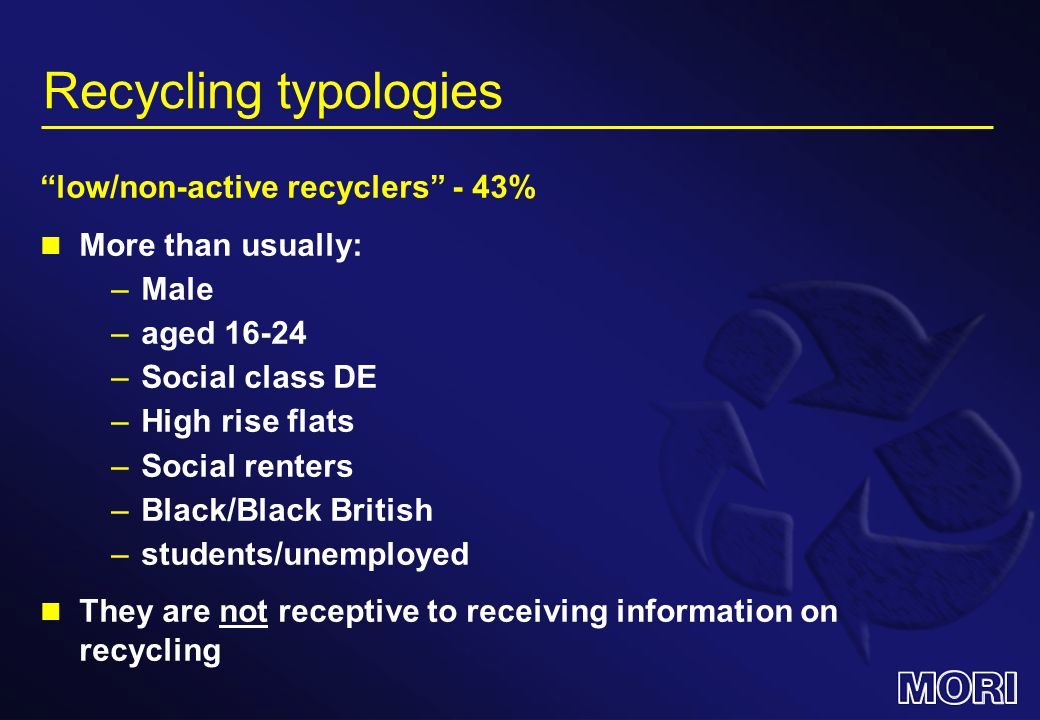 Recycling typologies low/non-active recyclers - 43% More than usually: –Male –aged 16-24 –Social class DE –High rise flats –Social renters –Black/Black British –students/unemployed They are not receptive to receiving information on recycling