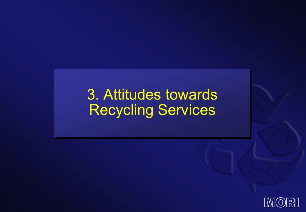 3. Attitudes towards Recycling Services