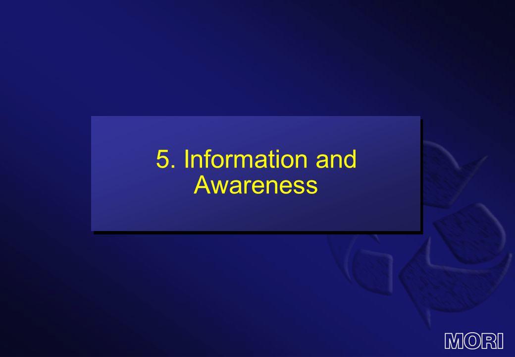 5. Information and Awareness