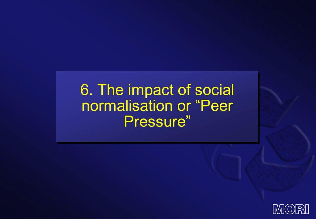 6. The impact of social normalisation or Peer Pressure