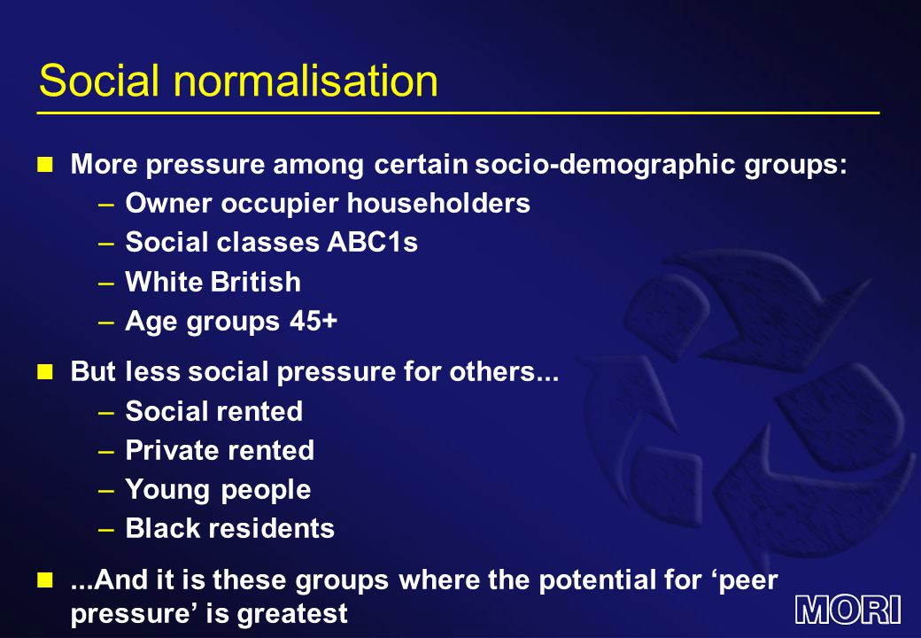 Social normalisation More pressure among certain socio-demographic groups: –Owner occupier householders –Social classes ABC1s –White British –Age groups 45+ But less social pressure for others...