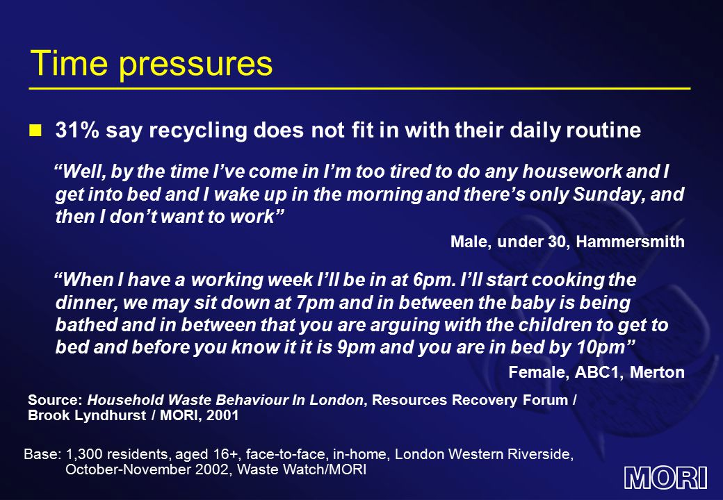 Time pressures 31% say recycling does not fit in with their daily routine Well, by the time I've come in I'm too tired to do any housework and I get into bed and I wake up in the morning and there's only Sunday, and then I don't want to work Male, under 30, Hammersmith When I have a working week I'll be in at 6pm.
