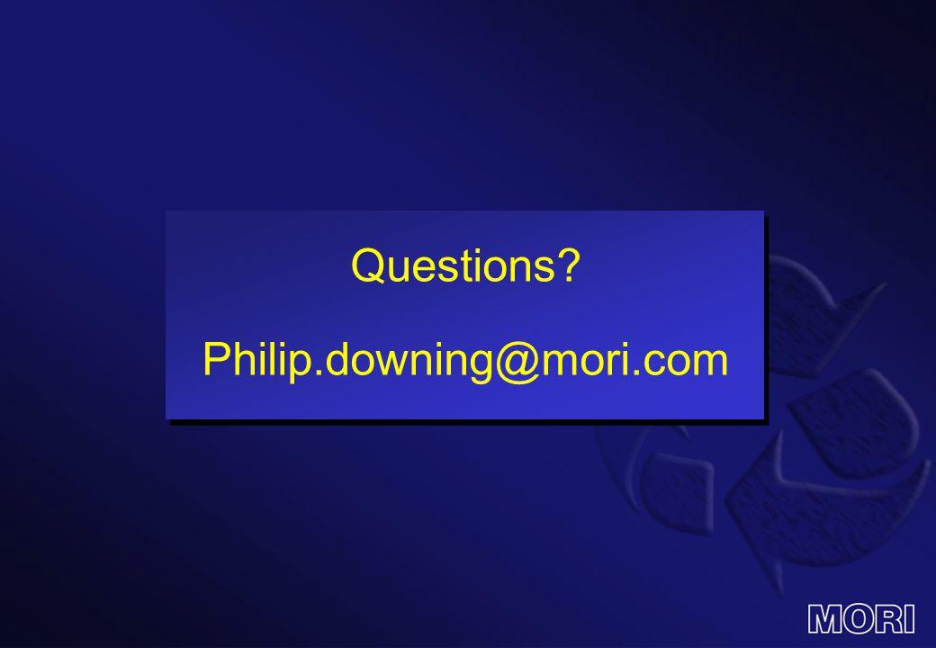 Questions Philip.downing@mori.com