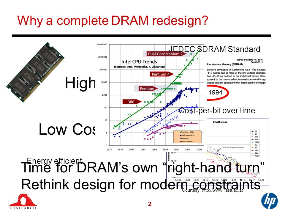 Why a complete DRAM redesign.