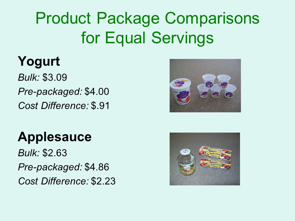 Product Package Comparisons for Equal Servings Hot Cocoa Bulk: $2.99 Pre-packaged: $3.96 Cost Difference: $.97 Popcorn Bulk: $1.29 Pre-packaged: $4.77 Cost Difference: $3.48