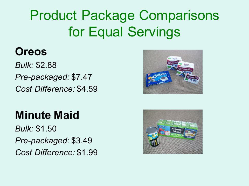 Product Package Comparisons for Equal Servings Bulk Items Pre-Packaged Total: $14.38 Total: $28.55 Difference in Cost: $14.17