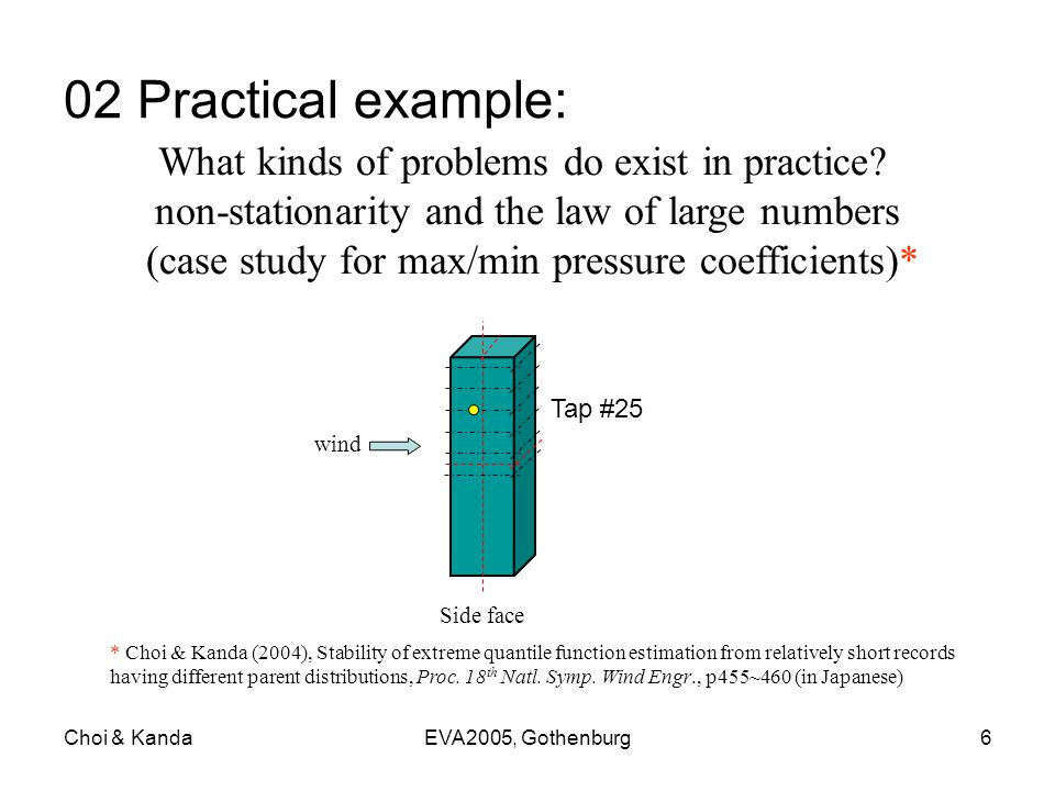 Choi & KandaEVA2005, Gothenburg6 02 Practical example: What kinds of problems do exist in practice.