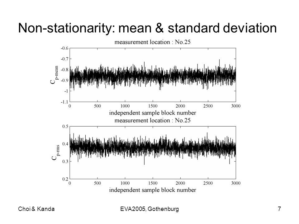 Choi & KandaEVA2005, Gothenburg7 Non-stationarity: mean & standard deviation
