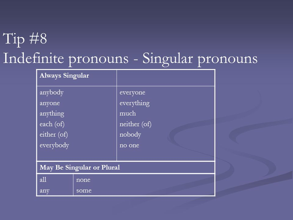 Tip #8 Indefinite pronouns - Singular pronouns Always Singular anybody anyone anything each (of) either (of) everybody everyone everything much neither (of) nobody no one May Be Singular or Plural all any none some