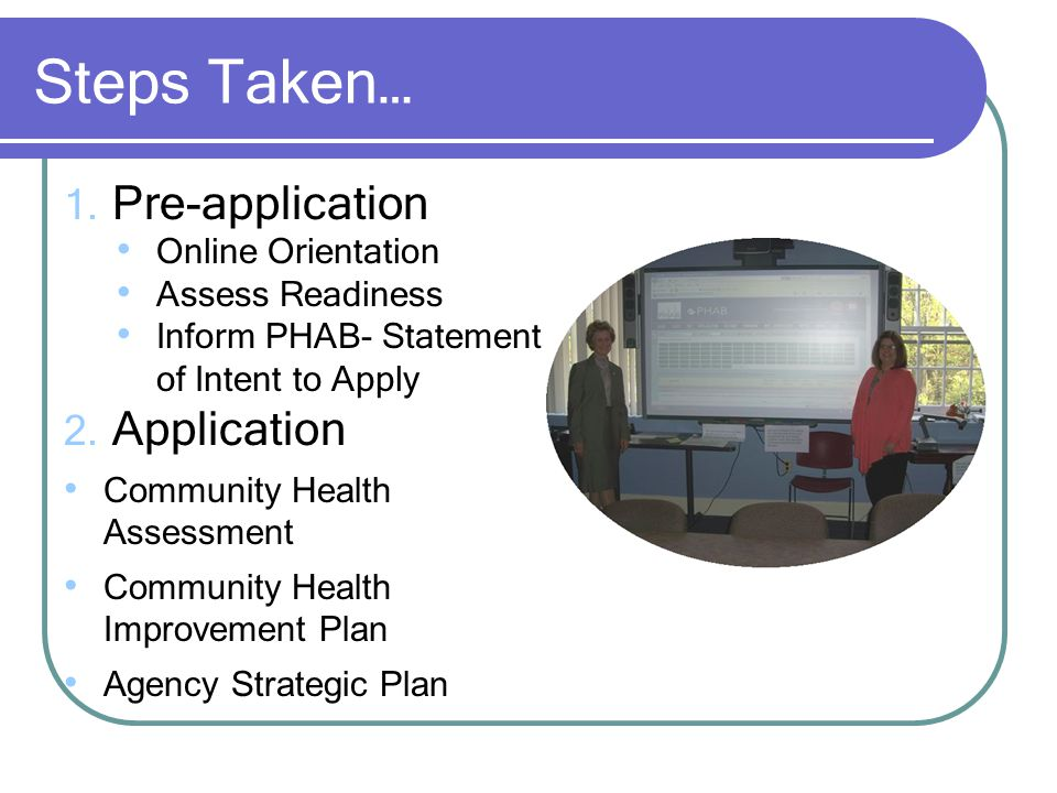 Livingston County Department of Health Accreditation Timeline Through November 2011 Prerequisites Pre-application Self Assessment By November 16, 2011January 2012-May 2012 Submit Application to PHAB Documentation Selection and Submission to PHAB Between June 2012 and November 2012 Scheduled Site Visit- Could be 1-6 months after submission of all documentation By February.