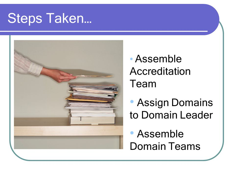 Steps Taken… Assemble Accreditation Team Assign Domains to Domain Leader Assemble Domain Teams