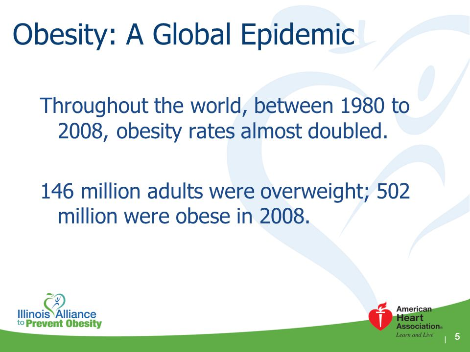 Obesity: A Global Epidemic Throughout the world, between 1980 to 2008, obesity rates almost doubled. 146 million adults were overweight; 502 million w
