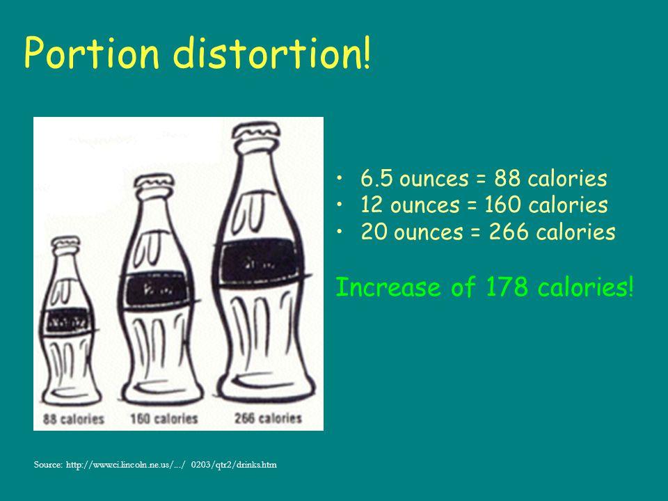 Portion distortion.