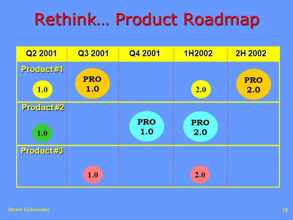 Bruce Lichorowic 16 Rethink… Product Roadmap PRO 1.0 Product #1 Product #2 Product #3 Q2 2001Q3 2001 Q4 2001 1H2002 2H 2002 Q2 2001Q3 2001 Q4 2001 1H2002 2H 2002 1.0 2.0 1.0 2.0 PRO 2.0 PRO 1.0 PRO 2.0