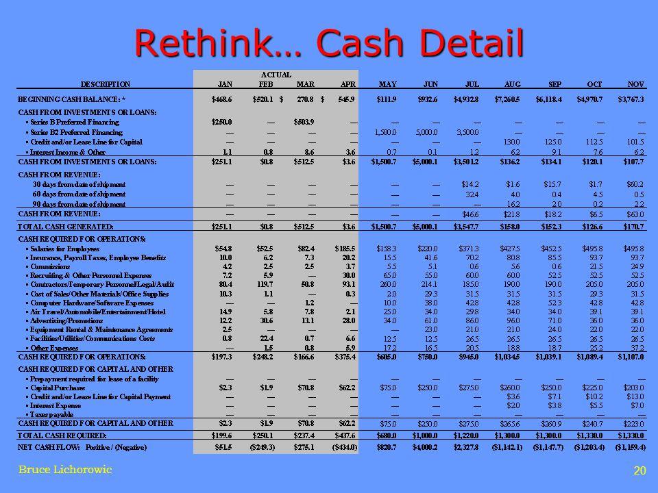 Bruce Lichorowic 20 Rethink… Cash Detail