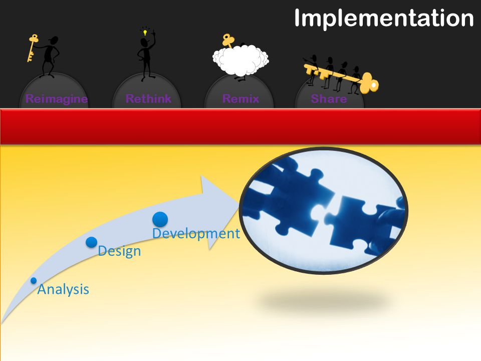ReimagineRethinkRemixShare Analysis Design Development Implementation