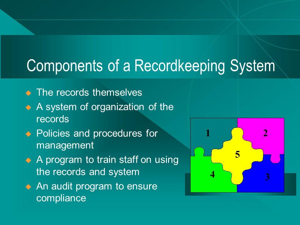 The World Bank's Perspective II  Records are: u Made u Retained u Complete u Comprehensive u Adequate u Accurate u Authentic u Usable u Inviolate