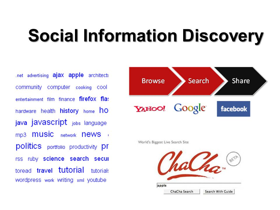 Social Information Discovery