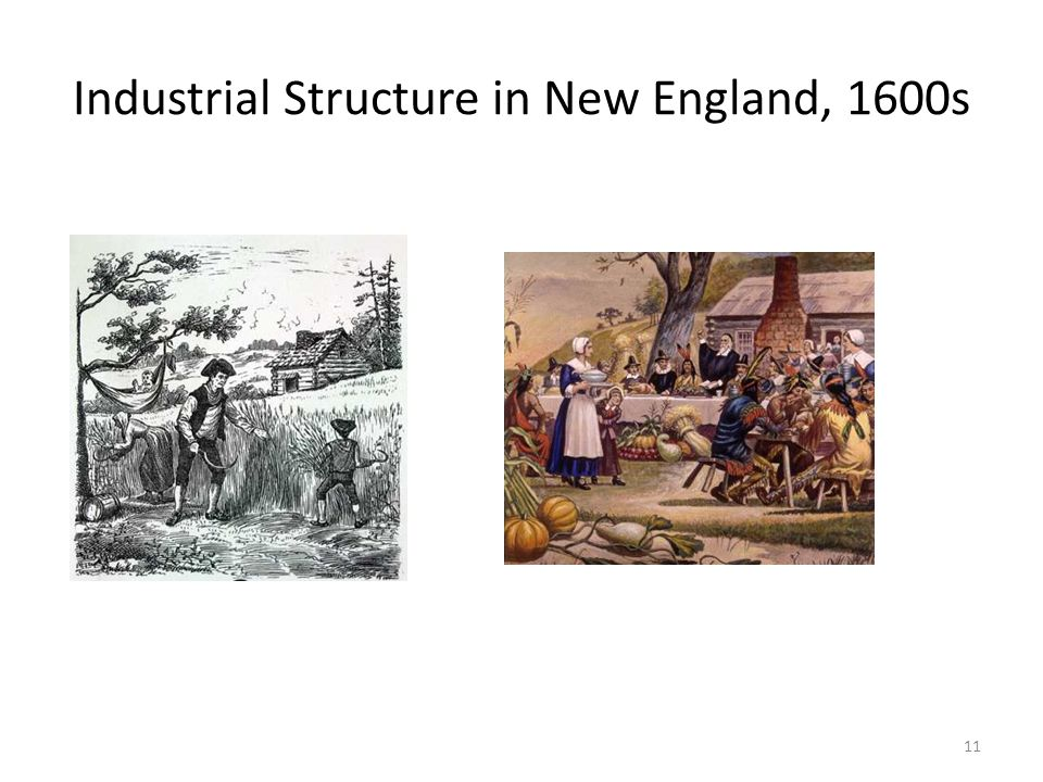 Industrial Structure in New England, 1600s 11