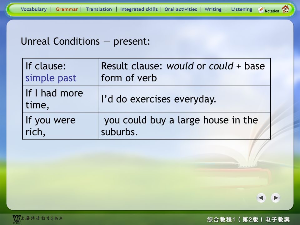 Consolidation Activities- Grammar1_2 VocabularyGrammarTranslationIntegrated skillsOral activitiesWritingListening Conditional sentences have two claus