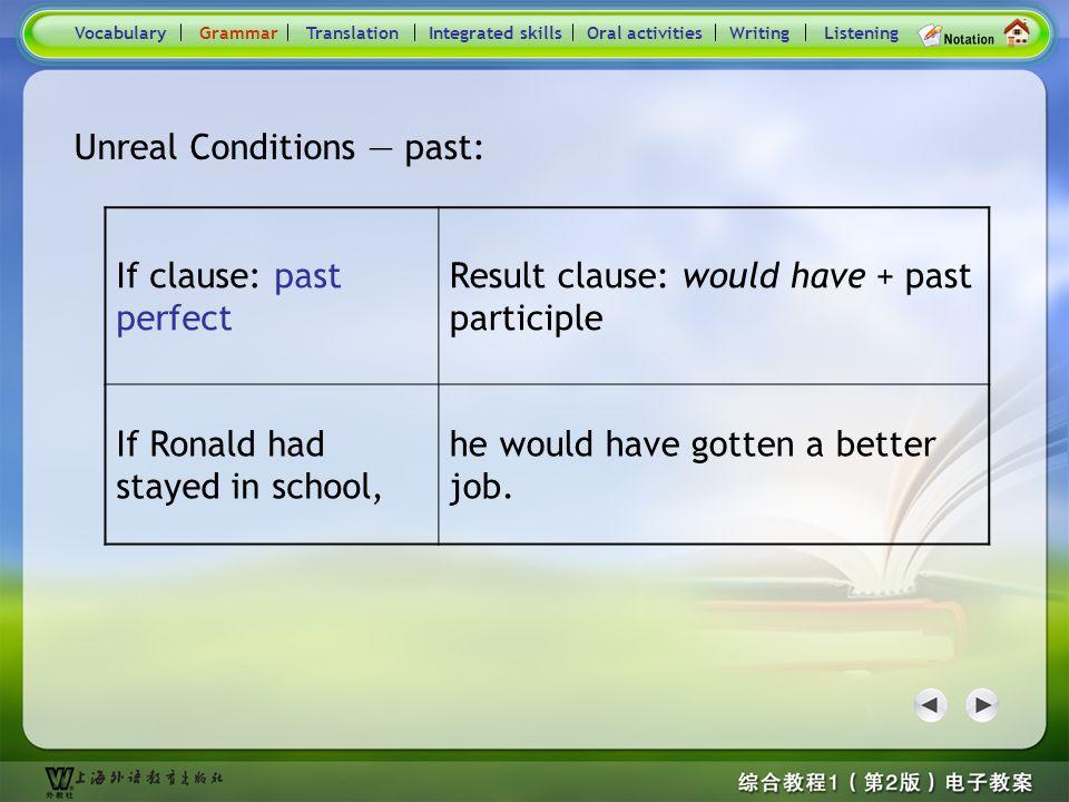 Consolidation Activities- Grammar1_3 VocabularyGrammarTranslationIntegrated skillsOral activitiesWritingListening Unreal Conditions — present: If clau