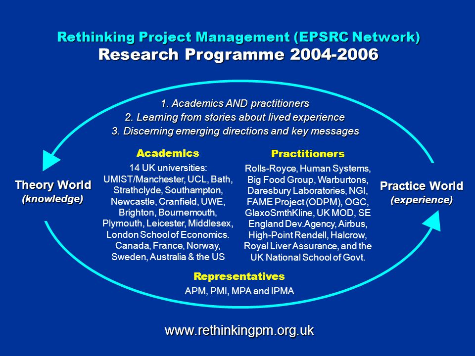 www.rethinkingpm.org.uk 1.Academics AND practitioners 2.