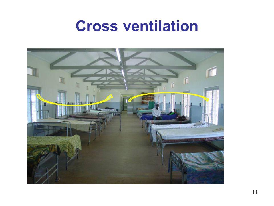 Cross ventilation 11