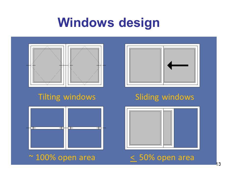 Windows design Tilting windows < 50% open area~ 100% open area Sliding windows 13