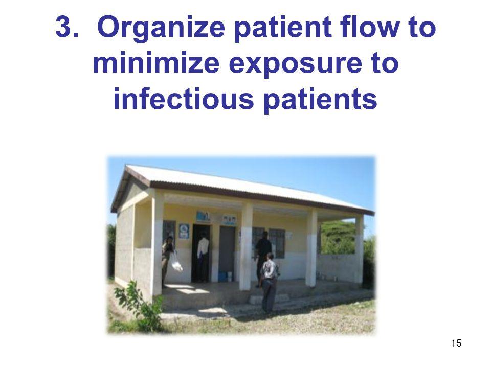 15 3. Organize patient flow to minimize exposure to infectious patients