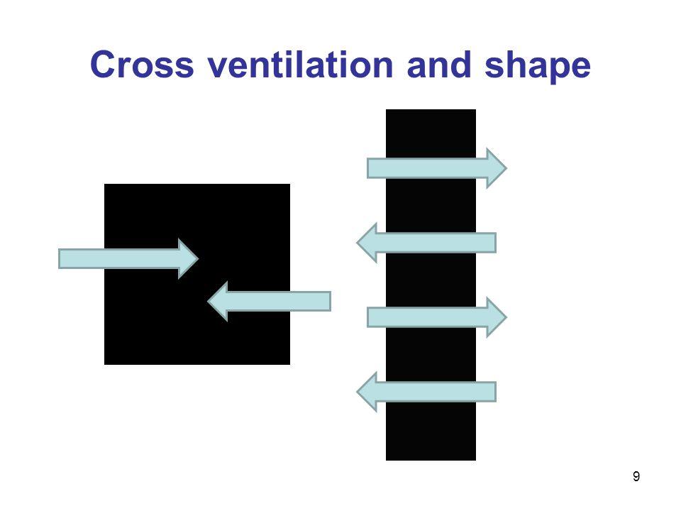 Cross ventilation and shape 9