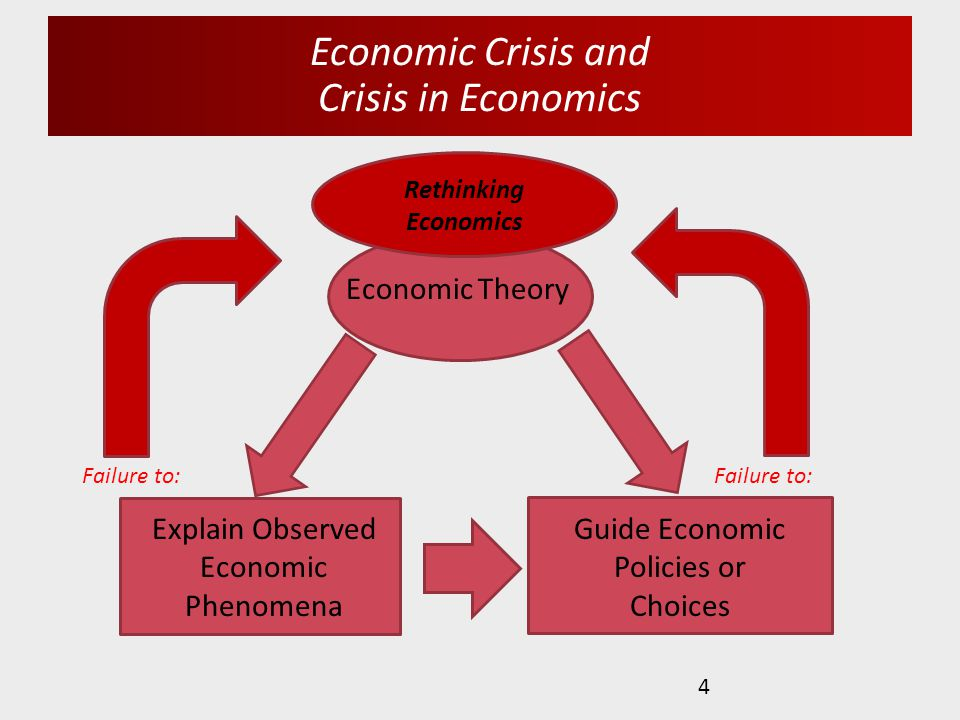 Aim before you fire The key lesson, from the new structural economics, is that for an industrial policy to be successful, it should target sectors that conform to the economy's latent comparative advantage.