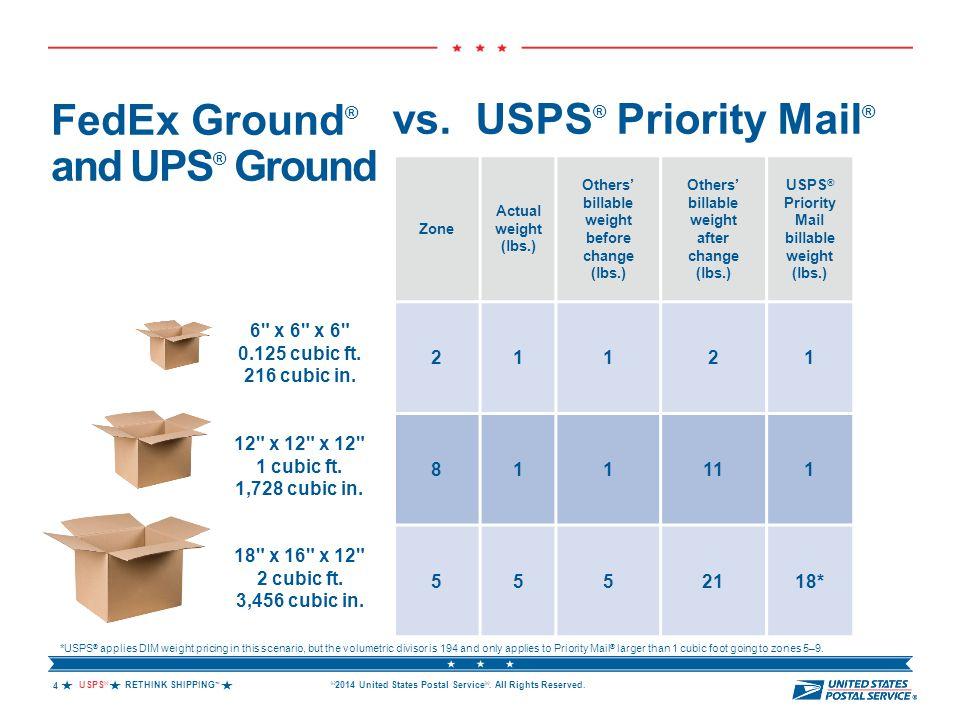 USPS ® RETHINK SHIPPING ™  © 2014 United States Postal Service ®.
