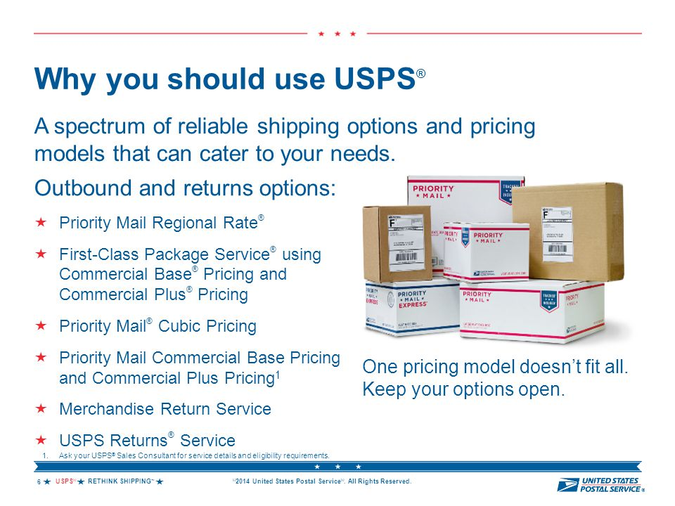 USPS ® RETHINK SHIPPING ™  © 2014 United States Postal Service ®. All Rights Reserved. Why you should use USPS ® Outbound and returns options:  Pr