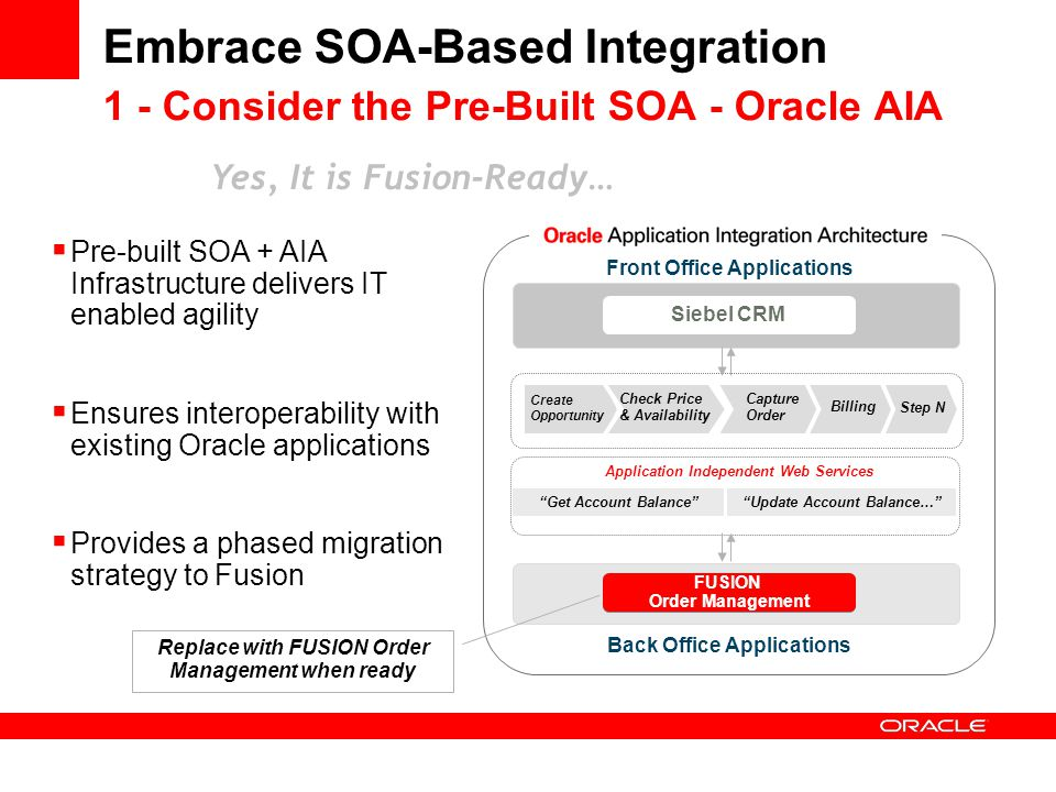 Embrace SOA-Based Integration 1 - Consider the Pre-Built SOA - Oracle AIA  Pre-built SOA + AIA Infrastructure delivers IT enabled agility  Ensures i