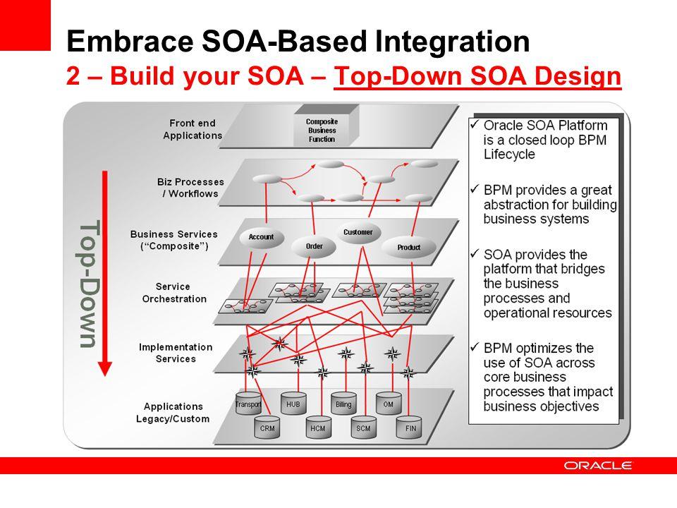 Embrace SOA-Based Integration 2 – Build your SOA – Top-Down SOA Design
